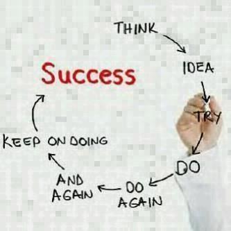 Erfolgsteams